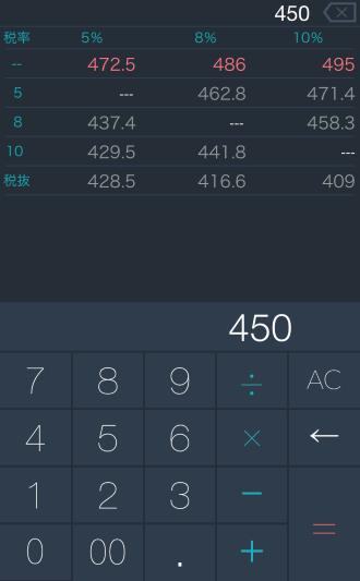 150×3を入力した結果