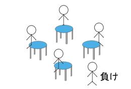 椅子取りゲームで椅子の上に座る