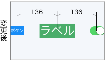 DistributionにEqual Centeringを設定