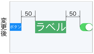 distributionにEqual Spacingを設定
