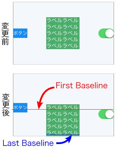 alignmentをFirst Baselineに設定