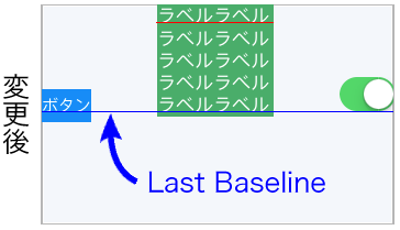 alignmentにLast Baselineを設定