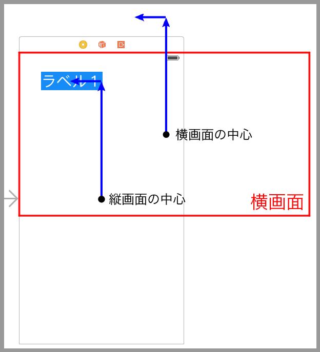 横画面にするとラベルが画面の外にいってしまう。