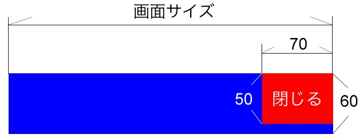 閉じるボタンの配置イメージ