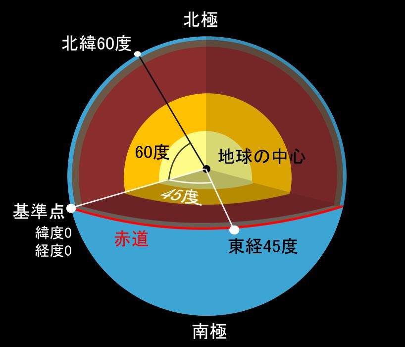 earth_edo_keido_image