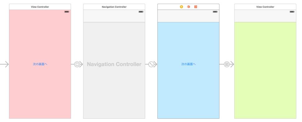 ストーリーボードの途中にNavigation Controllerを配置する