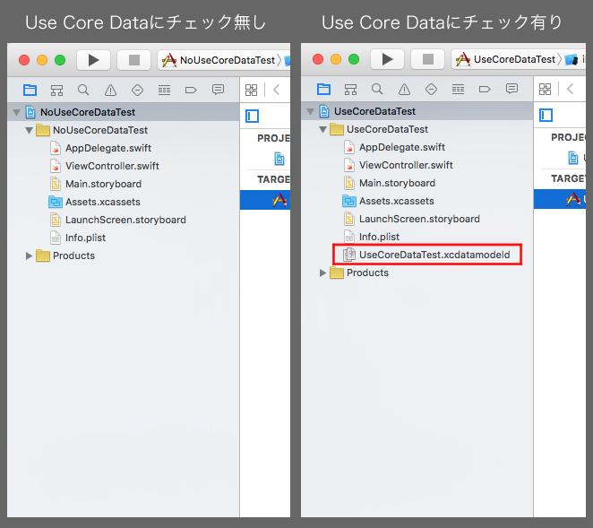 Use Core Dataにチェックを入れた場合と入れなかった場合の比較