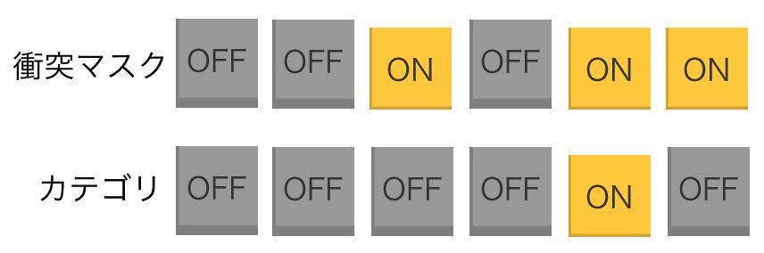 スイッチが並んでいるイメージ