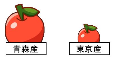 青森産と東京産のリンゴ