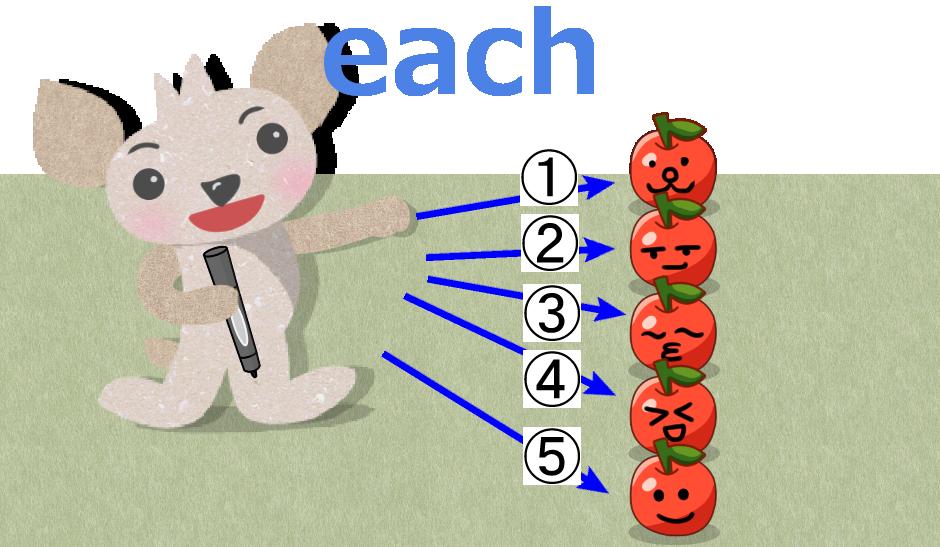 不定代名詞「each」の例