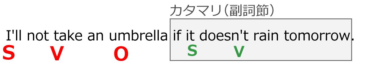 ifの否定の例