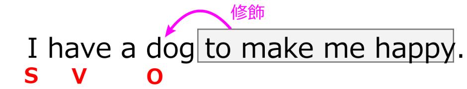不定詞の形容詞用法
